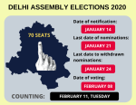 delhi-assembly-polls